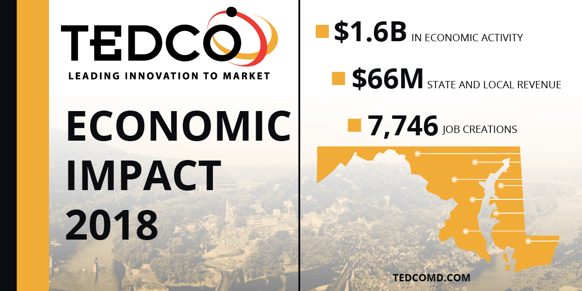 Tedco Economic Impact 1 6b In 66m State And Local Revenue